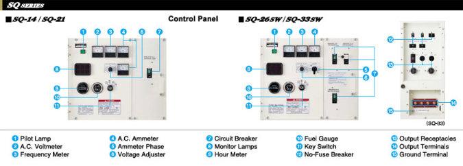 SQ Series kubota generator sq series 4 pole single phase 20 6 kva cs6369 wiring diagram at mifinder.co